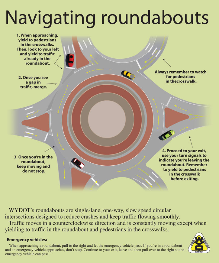 Round Table Diagram Round Get Free Image About Wiring  : Navigating roundabouts from elsalvadorla.org size 725 x 870 jpeg 125kB
